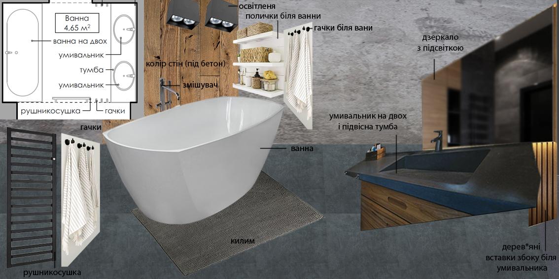 скетч ванної кімнати
