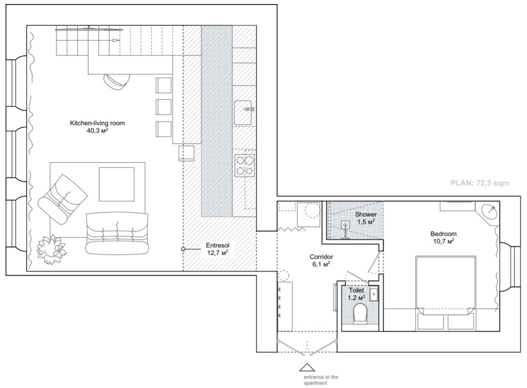 планування квартири, план розташування меблів