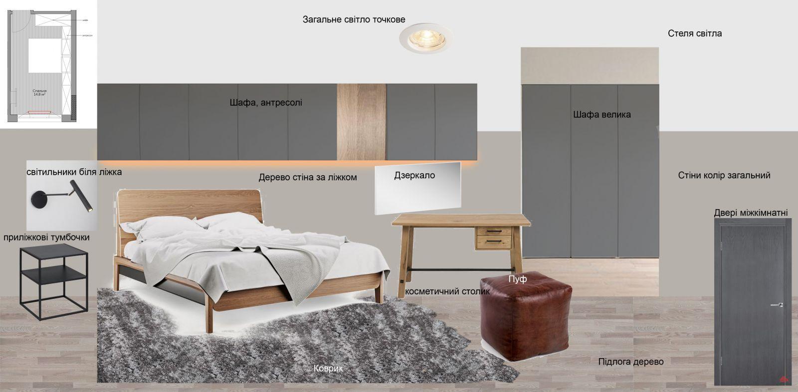 скетчі спальні