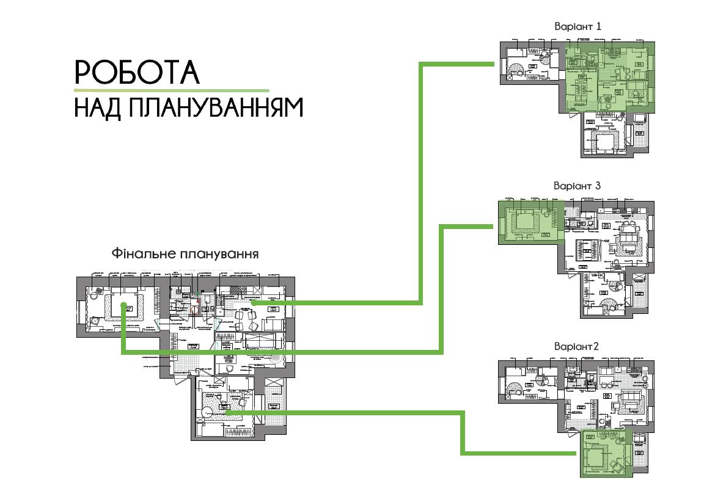 приклад зд-планування